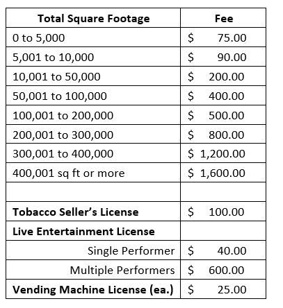 Business License fees table